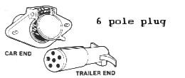 the 6 pole horse trailer electrical plug. Black Bedroom Furniture Sets. Home Design Ideas